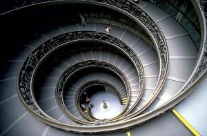 螺旋階段の法則