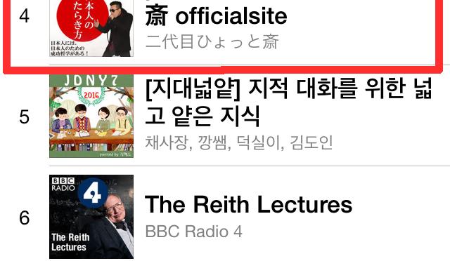 ひょっとキャスト第2話 文化と文明の違い 日本人のはたらき方